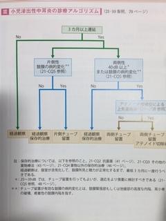 アルゴリズム.JPG