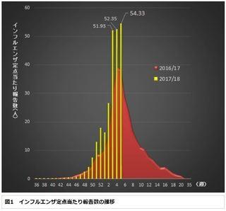 インフルエンザ診療2.JPG