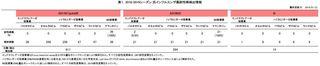 抗インフル薬耐性情報.JPG